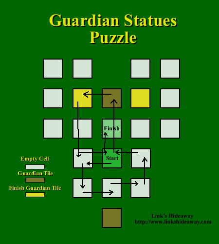 Twilight Princess Guardian Puzzle