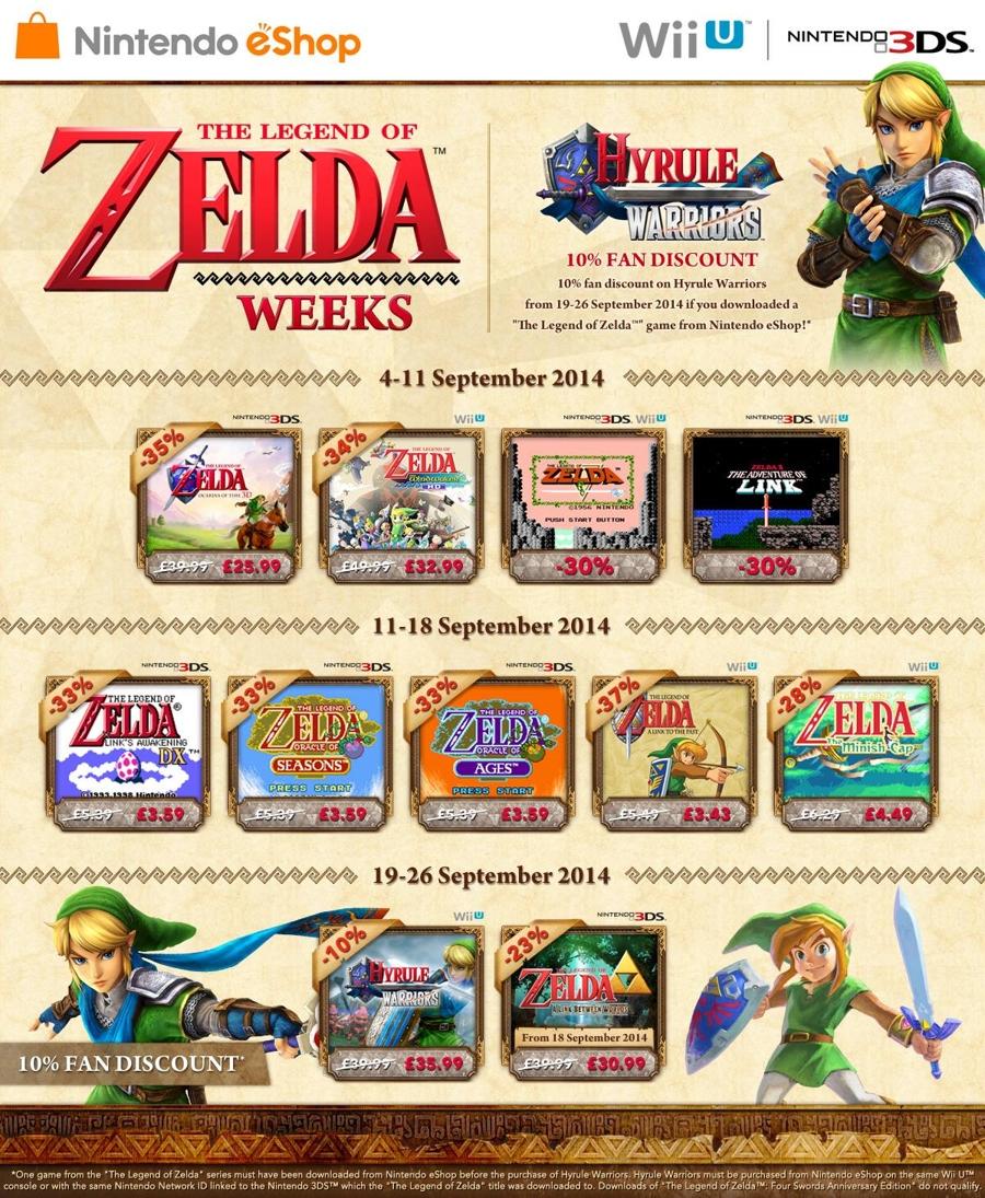 European eShop Zelda Sale