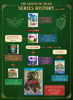 Zelda Games Since 2011 Placed on Official Timeline